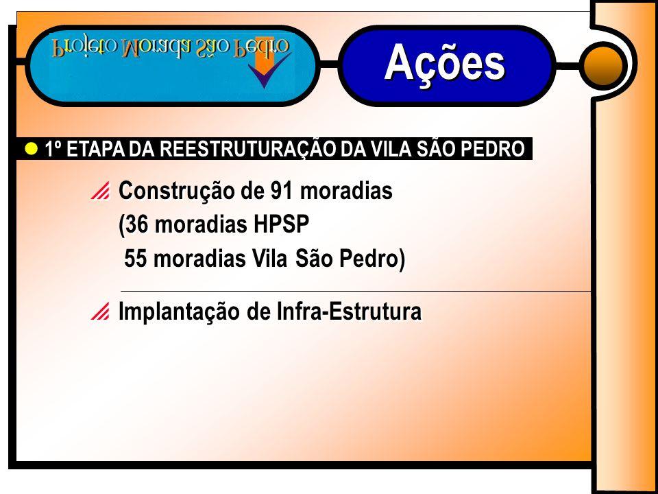 Construção de 91 moradias (36 moradias HPSP 55 moradias Vila São Pedro) Implantação de Infra-Estrutura 1º ETAPA DA REESTRUTURAÇÃO DA VILA SÃO PEDRO Ações