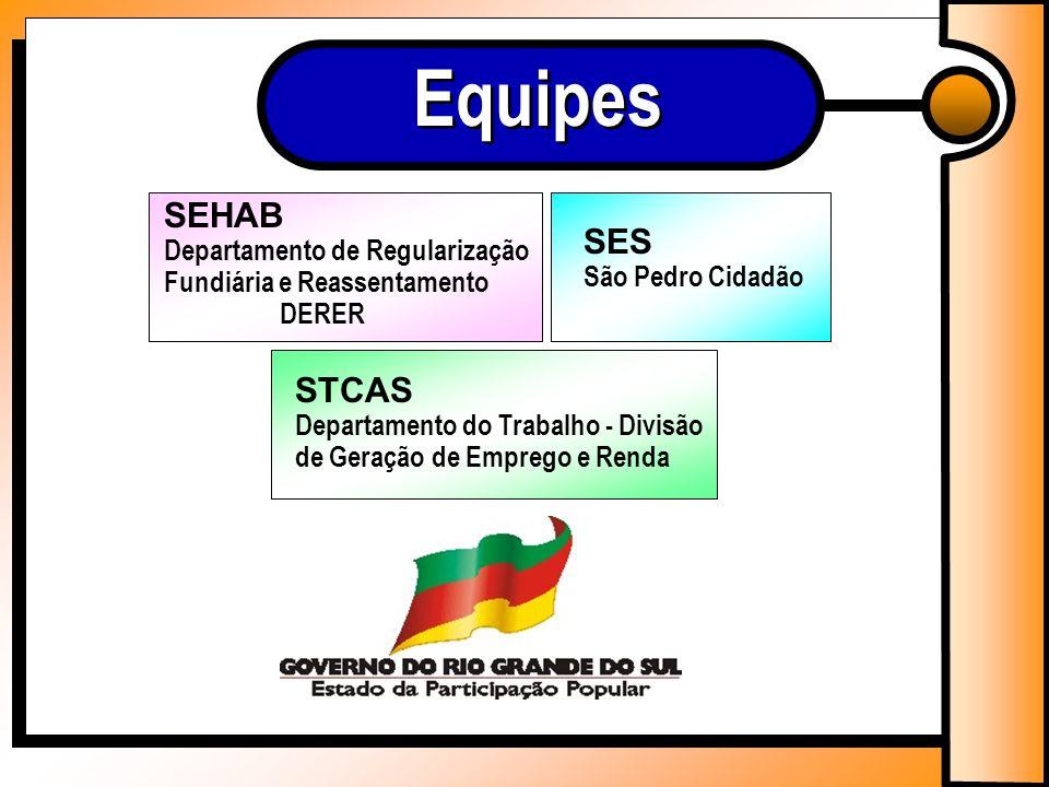 SES São Pedro Cidadão SEHAB Departamento de Regularização Fundiária e Reassentamento DERER STCAS Departamento do Trabalho - Divisão de Geração de Emprego e Renda Equipes