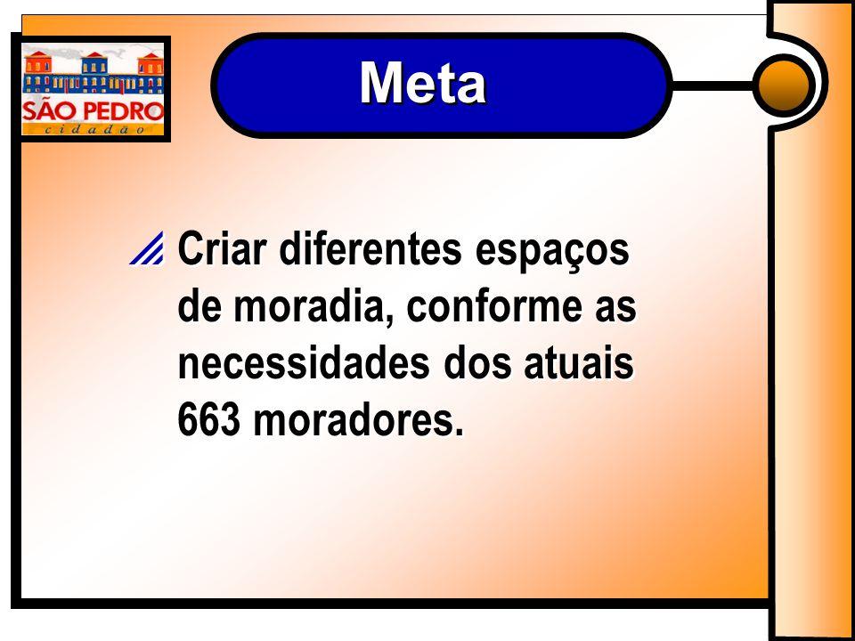 Meta Criar diferentes espaços de moradia, conforme as necessidades dos atuais 663 moradores.