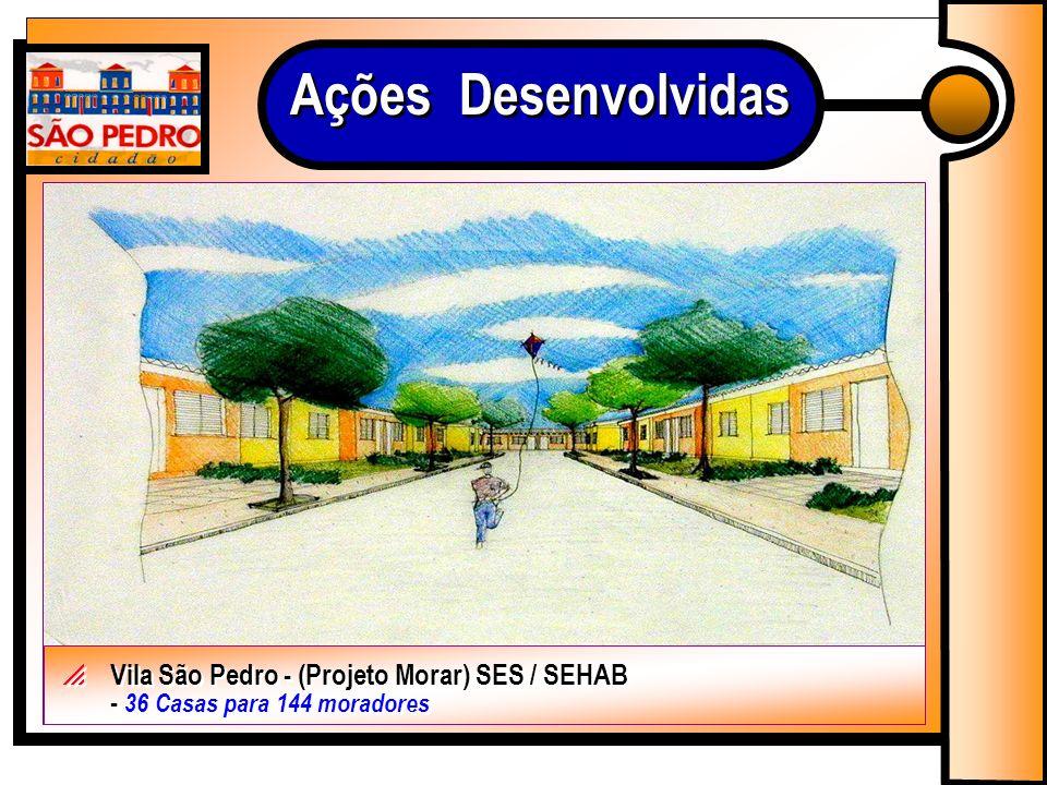 Ações Desenvolvidas Vila São Pedro - (Projeto Morar) SES / SEHAB - 36 Casas para 144 moradores