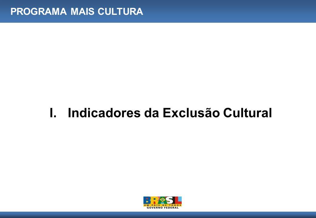 I.Indicadores da Exclusão Cultural PROGRAMA MAIS CULTURA