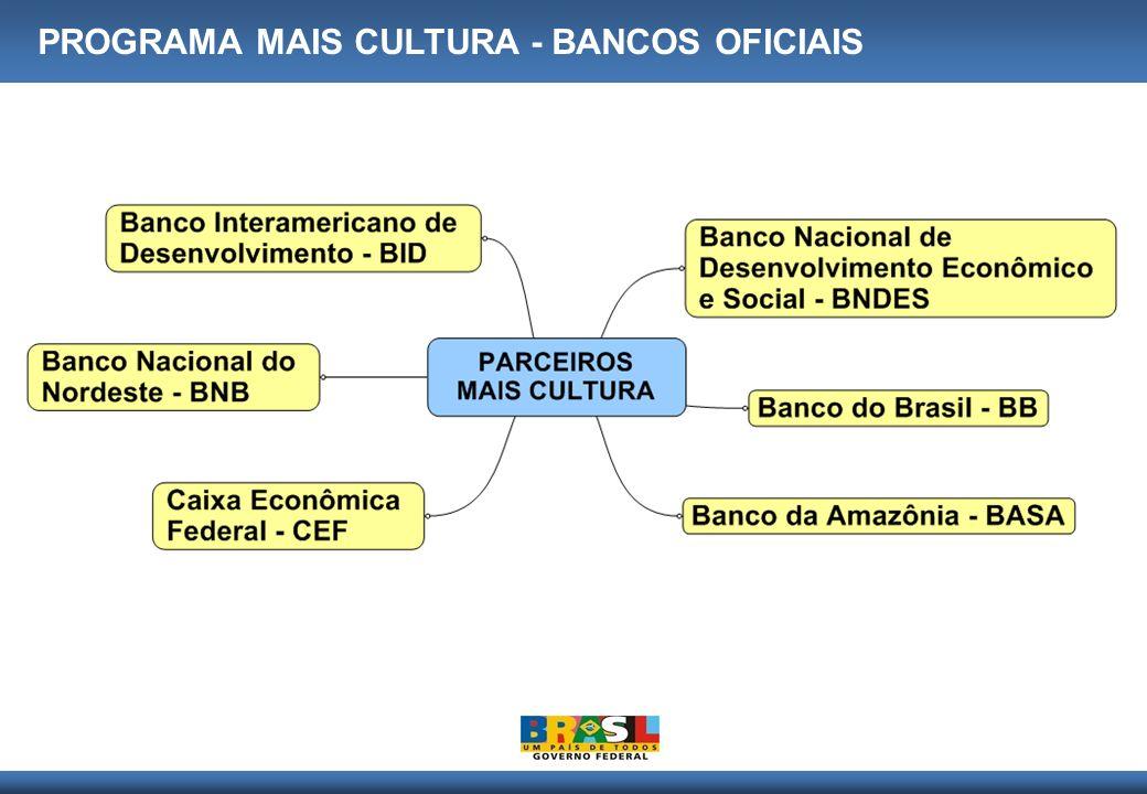 PROGRAMA MAIS CULTURA - BANCOS OFICIAIS