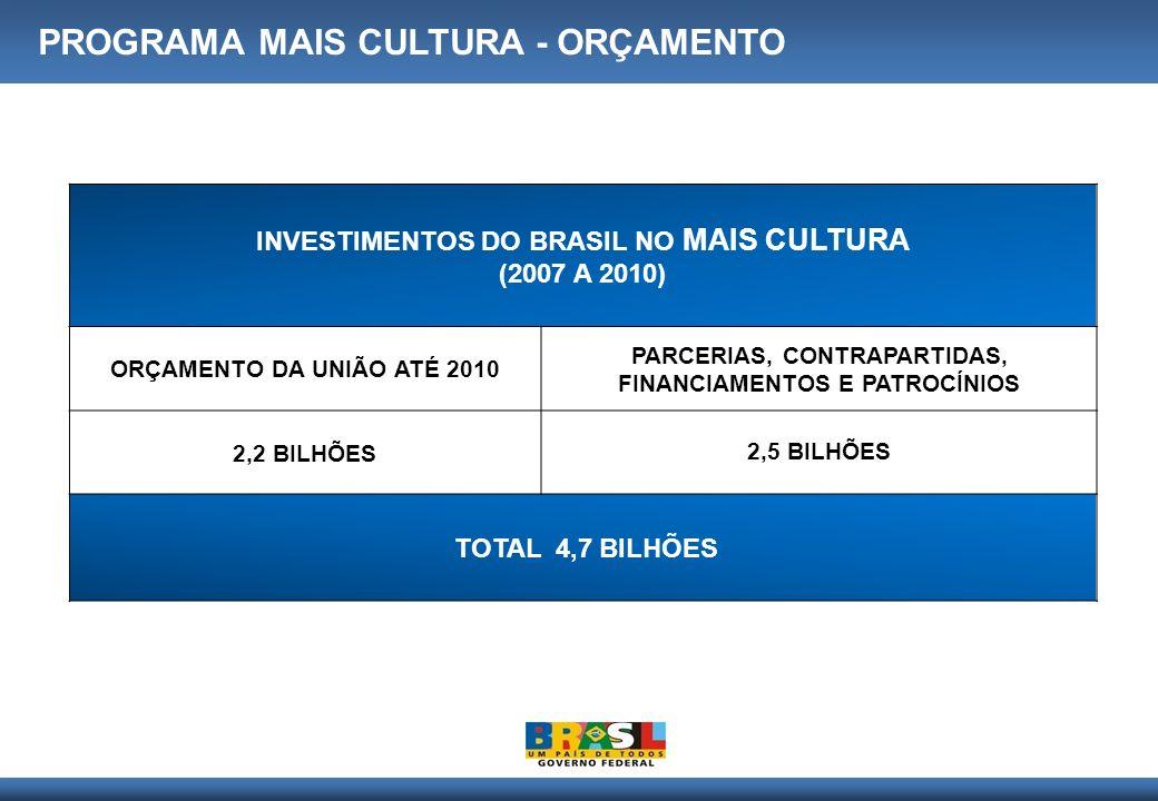 PROGRAMA MAIS CULTURA - ORÇAMENTO INVESTIMENTOS DO BRASIL NO MAIS CULTURA (2007 A 2010) ORÇAMENTO DA UNIÃO ATÉ 2010 PARCERIAS, CONTRAPARTIDAS, FINANCI