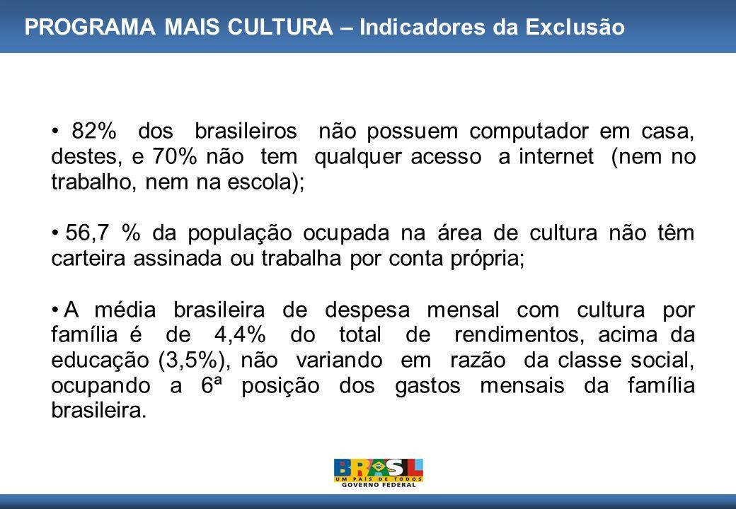 82% dos brasileiros não possuem computador em casa, destes, e 70% não tem qualquer acesso a internet (nem no trabalho, nem na escola); 56,7 % da popul
