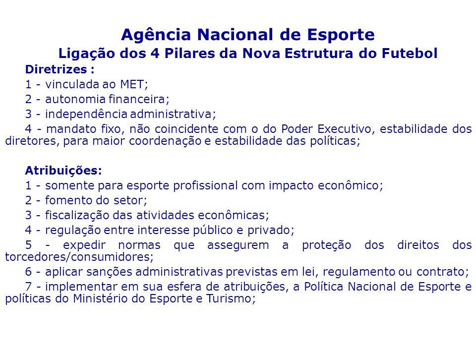 Agência Nacional de Esporte Ligação dos 4 Pilares da Nova Estrutura do Futebol Diretrizes : 1 - vinculada ao MET; 2 - autonomia financeira; 3 - independência administrativa; 4 - mandato fixo, não coincidente com o do Poder Executivo, estabilidade dos diretores, para maior coordenação e estabilidade das políticas; Atribuições: 1 - somente para esporte profissional com impacto econômico; 2 - fomento do setor; 3 - fiscalização das atividades econômicas; 4 - regulação entre interesse público e privado; 5 - expedir normas que assegurem a proteção dos direitos dos torcedores/consumidores; 6 - aplicar sanções administrativas previstas em lei, regulamento ou contrato; 7 - implementar em sua esfera de atribuições, a Política Nacional de Esporte e políticas do Ministério do Esporte e Turismo;