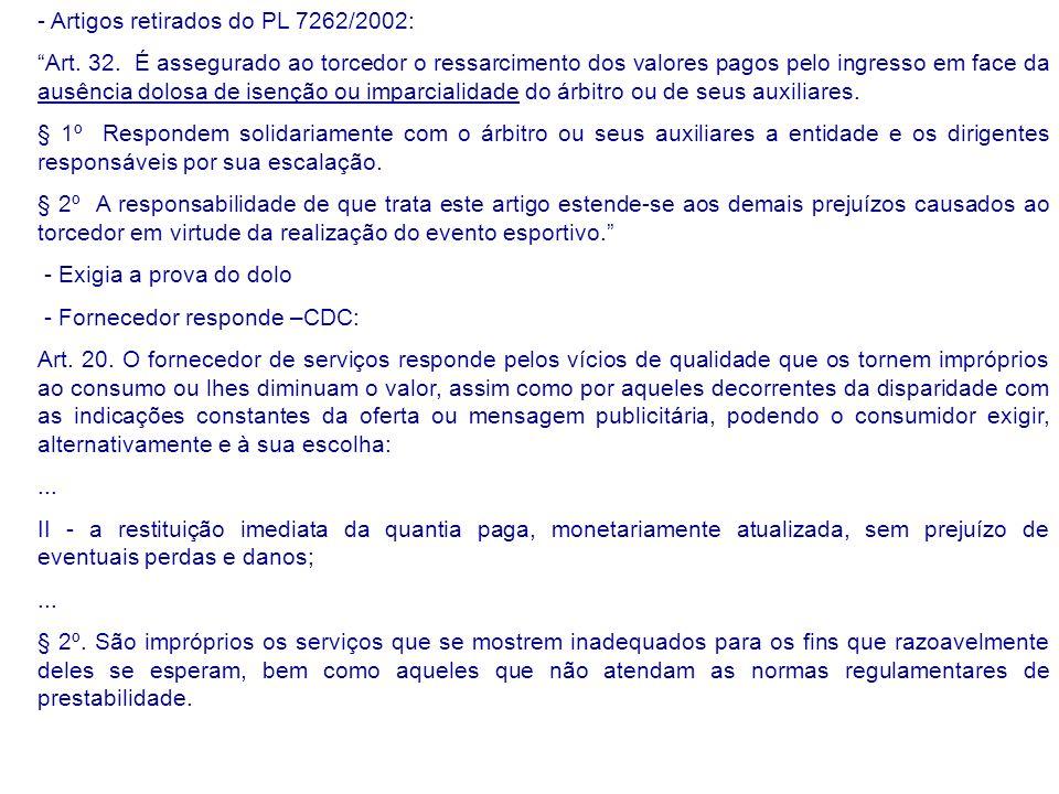 - Artigos retirados do PL 7262/2002: Art. 32.