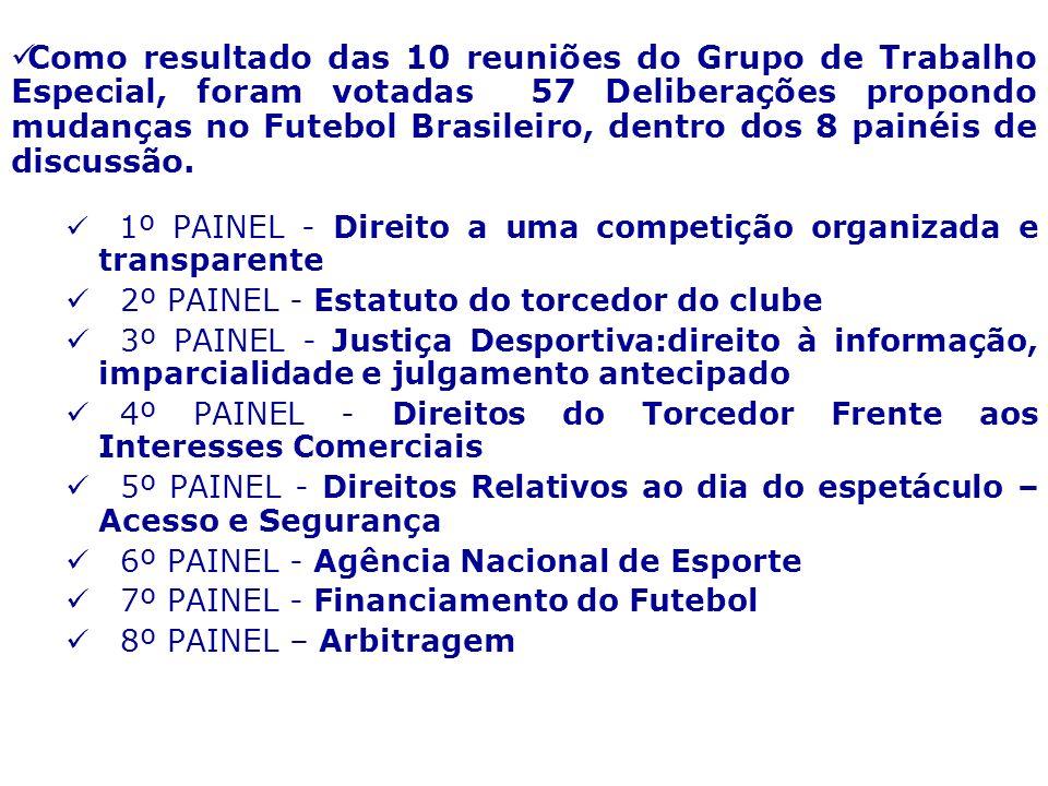 Como resultado das 10 reuniões do Grupo de Trabalho Especial, foram votadas 57 Deliberações propondo mudanças no Futebol Brasileiro, dentro dos 8 painéis de discussão.