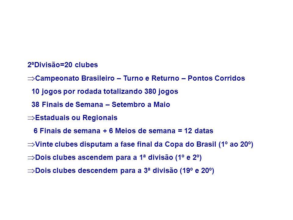 2ªDivisão=20 clubes Campeonato Brasileiro – Turno e Returno – Pontos Corridos 10 jogos por rodada totalizando 380 jogos 38 Finais de Semana – Setembro a Maio Estaduais ou Regionais 6 Finais de semana + 6 Meios de semana = 12 datas Vinte clubes disputam a fase final da Copa do Brasil (1º ao 20º) Dois clubes ascendem para a 1ª divisão (1º e 2º) Dois clubes descendem para a 3ª divisão (19º e 20º)