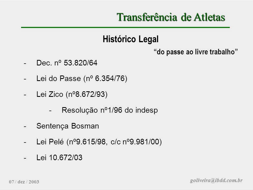 goliveira@ibdd.com.br Transferência de Atletas 07 / dez / 2003 Histórico Legal do passe ao livre trabalho -Dec. nº 53.820/64 -Lei do Passe (nº 6.354/7