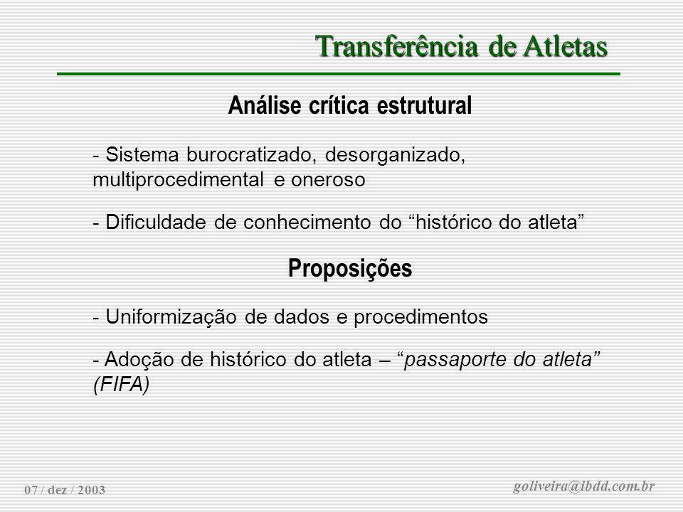 goliveira@ibdd.com.br Transferência de Atletas 07 / dez / 2003 Análise crítica estrutural - Sistema burocratizado, desorganizado, multiprocedimental e