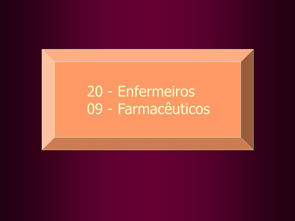 20 - Enfermeiros 09 - Farmacêuticos