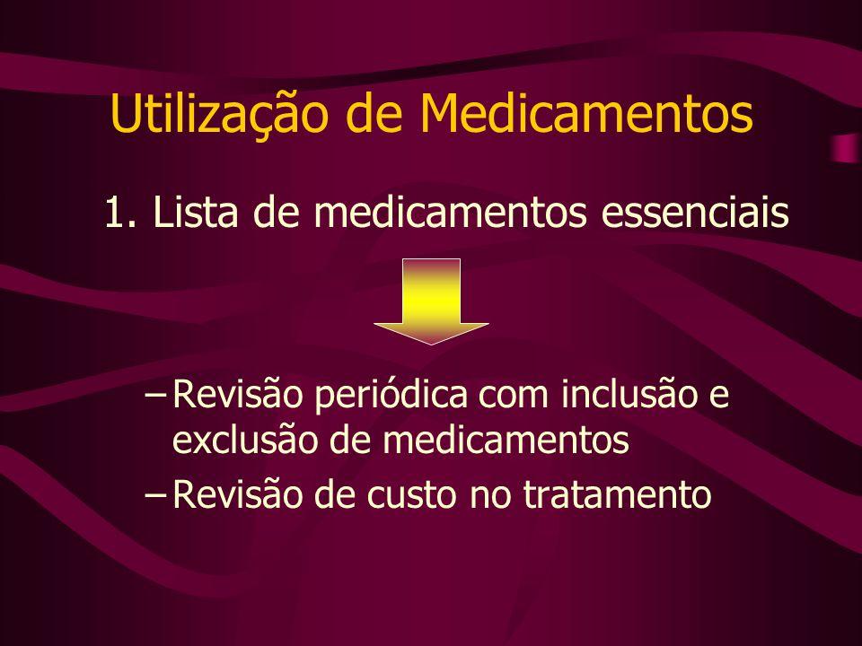 Utilização de Medicamentos 1. Lista de medicamentos essenciais –Revisão periódica com inclusão e exclusão de medicamentos –Revisão de custo no tratame