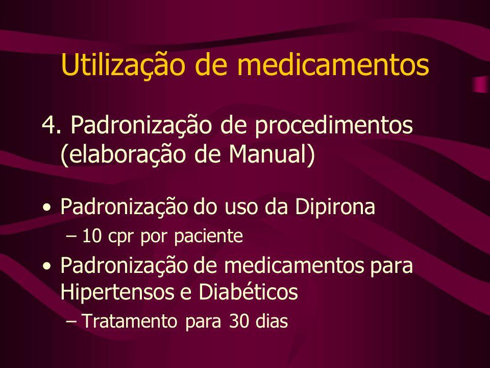 Utilização de medicamentos 4. Padronização de procedimentos (elaboração de Manual) Padronização do uso da Dipirona –10 cpr por paciente Padronização d