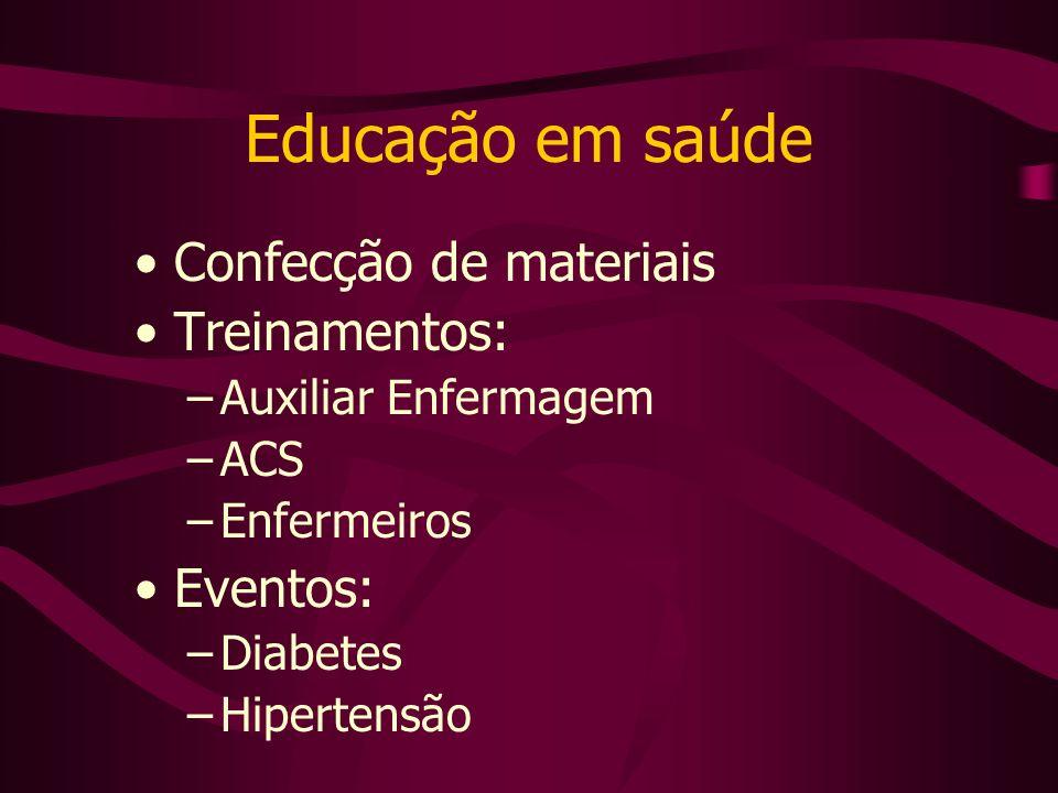Educação em saúde Confecção de materiais Treinamentos: –Auxiliar Enfermagem –ACS –Enfermeiros Eventos: –Diabetes –Hipertensão
