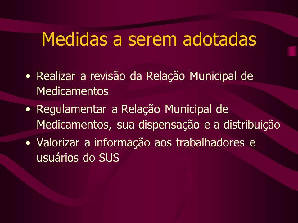 Medidas a serem adotadas Realizar a revisão da Relação Municipal de Medicamentos Regulamentar a Relação Municipal de Medicamentos, sua dispensação e a