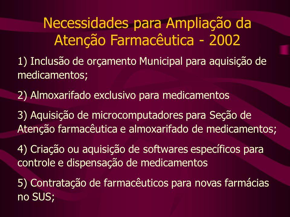 Necessidades para Ampliação da Atenção Farmacêutica - 2002 1) Inclusão de orçamento Municipal para aquisição de medicamentos; 2) Almoxarifado exclusiv