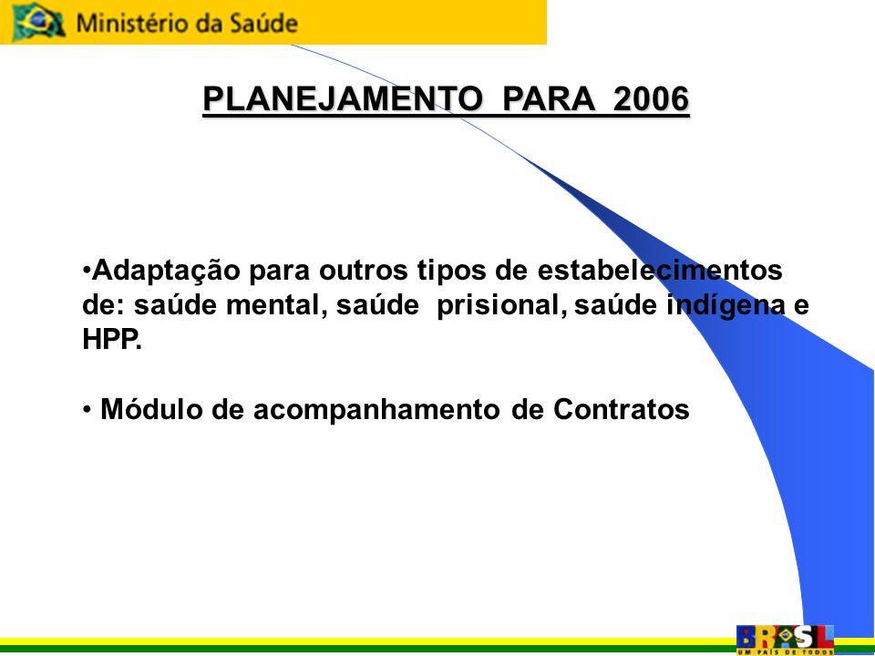 Adaptação para outros tipos de estabelecimentos de: saúde mental, saúde prisional, saúde indígena e HPP. Módulo de acompanhamento de Contratos PLANEJA