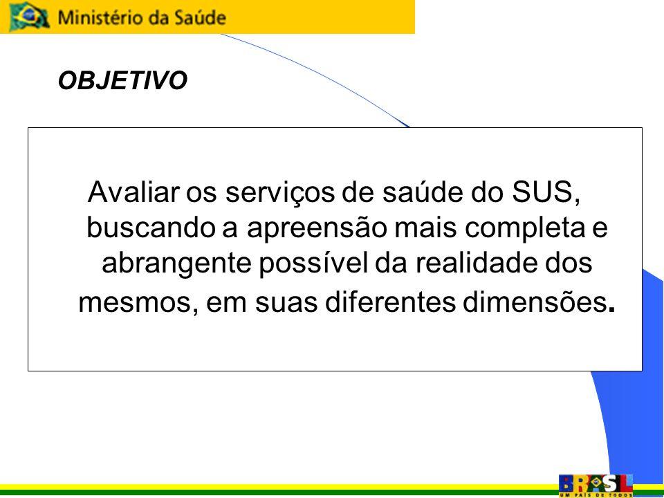 Quatro eixos avaliativos : – Roteiro de padrões de conformidade; – Indicadores de produção; – Pesquisa de satisfação dos usuários; – Pesquisa das condições e relações de trabalho.