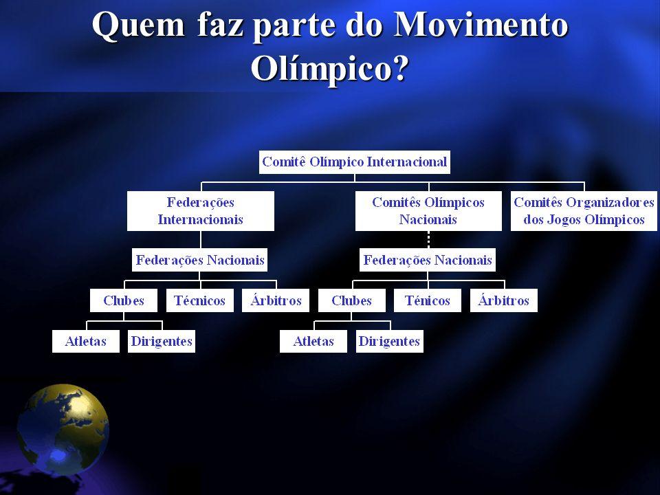 Quem faz parte do Movimento Olímpico