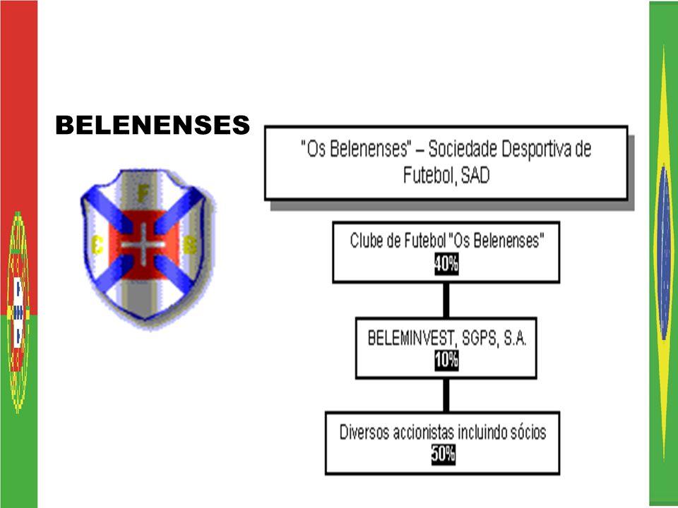 BELENENSES