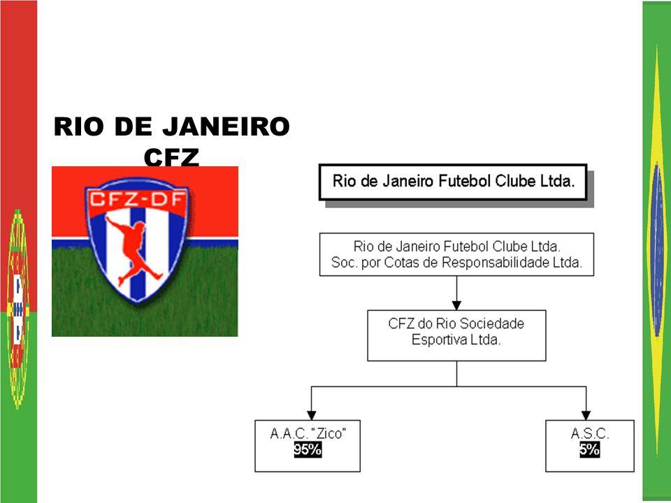 RIO DE JANEIRO CFZ