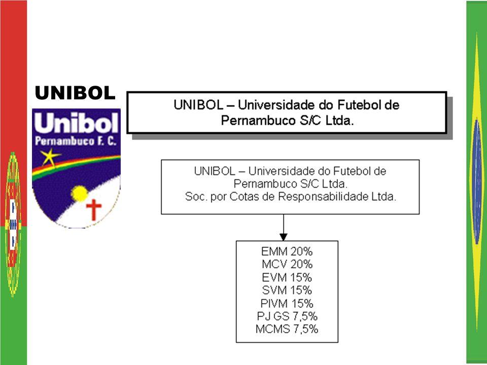 UNIBOL