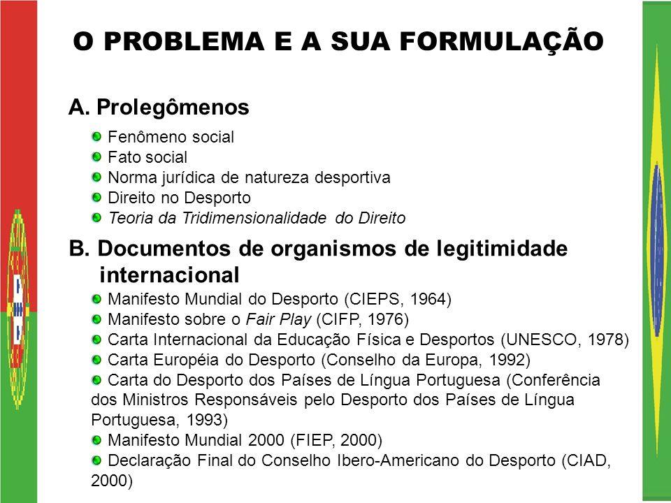 O PROBLEMA E A SUA FORMULAÇÃO A. Prolegômenos Fenômeno social Fato social Norma jurídica de natureza desportiva Direito no Desporto Teoria da Tridimen