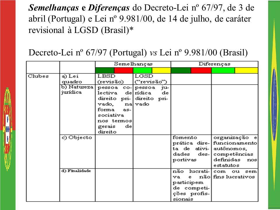 Semelhanças e Diferenças do Decreto-Lei nº 67/97, de 3 de abril (Portugal) e Lei nº 9.981/00, de 14 de julho, de caráter revisional à LGSD (Brasil)* D