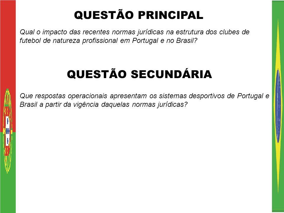 QUESTÃO PRINCIPAL Qual o impacto das recentes normas jurídicas na estrutura dos clubes de futebol de natureza profissional em Portugal e no Brasil? QU