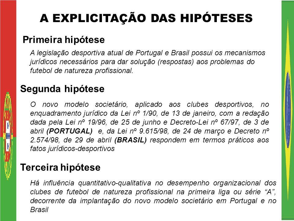 A EXPLICITAÇÃO DAS HIPÓTESES Primeira hipótese A legislação desportiva atual de Portugal e Brasil possui os mecanismos jurídicos necessários para dar