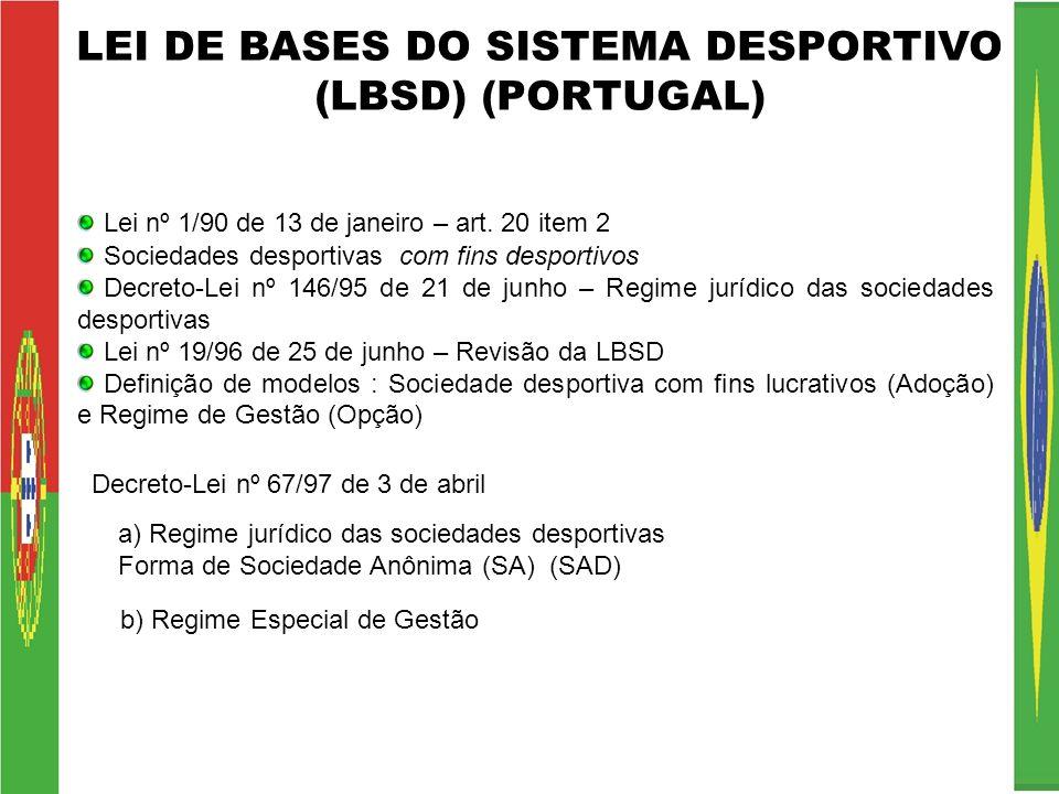 LEI DE BASES DO SISTEMA DESPORTIVO (LBSD) (PORTUGAL) Sociedades desportivas com fins desportivos Decreto-Lei nº 146/95 de 21 de junho – Regime jurídic