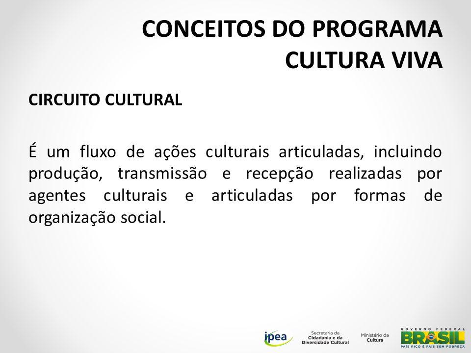 CIRCUITO CULTURAL É um fluxo de ações culturais articuladas, incluindo produção, transmissão e recepção realizadas por agentes culturais e articuladas por formas de organização social.