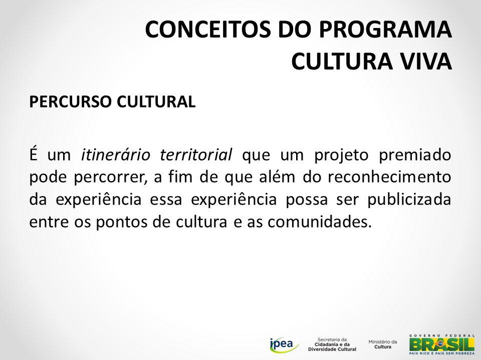PERCURSO CULTURAL É um itinerário territorial que um projeto premiado pode percorrer, a fim de que além do reconhecimento da experiência essa experiência possa ser publicizada entre os pontos de cultura e as comunidades.