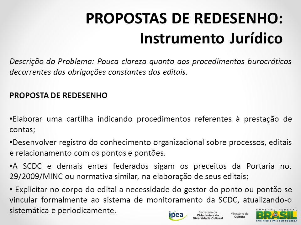 Descrição do Problema: Pouca clareza quanto aos procedimentos burocráticos decorrentes das obrigações constantes dos editais.