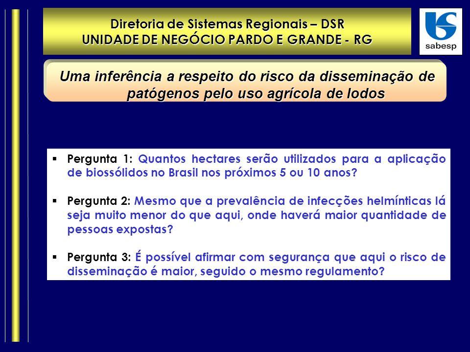 Diretoria de Sistemas Regionais – DSR UNIDADE DE NEGÓCIO PARDO E GRANDE - RG Uma inferência a respeito do risco da disseminação de patógenos pelo uso agrícola de lodos Pergunta 1: Quantos hectares serão utilizados para a aplicação de biossólidos no Brasil nos próximos 5 ou 10 anos.