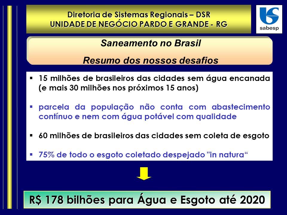 Diretoria de Sistemas Regionais – DSR UNIDADE DE NEGÓCIO PARDO E GRANDE - RG 15 milhões de brasileiros das cidades sem água encanada (e mais 30 milhões nos próximos 15 anos) parcela da população não conta com abastecimento contínuo e nem com água potável com qualidade 60 milhões de brasileiros das cidades sem coleta de esgoto 75% de todo o esgoto coletado despejado in natura Saneamento no Brasil Resumo dos nossos desafios R$ 178 bilhões para Água e Esgoto até 2020