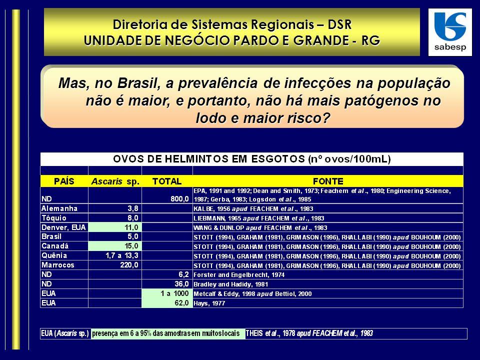 Diretoria de Sistemas Regionais – DSR UNIDADE DE NEGÓCIO PARDO E GRANDE - RG Mas, no Brasil, a prevalência de infecções na população não é maior, e portanto, não há mais patógenos no lodo e maior risco
