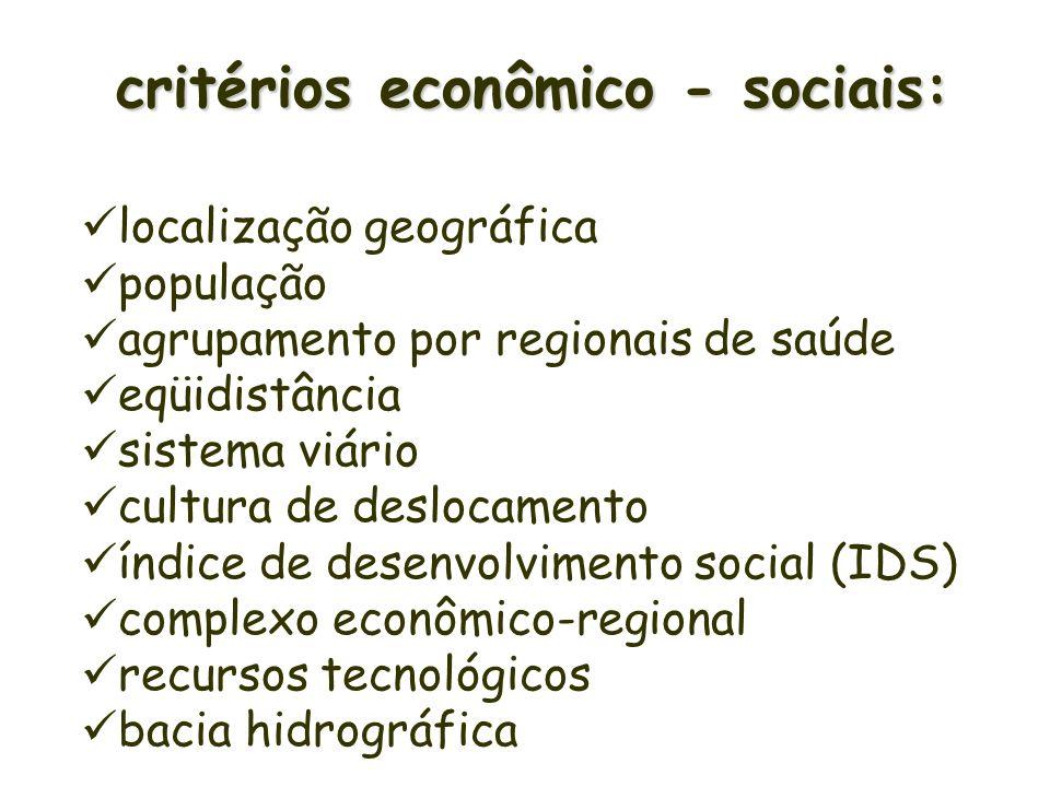 FUNDAMENTOS descentralização regionalização hierarquização articulação sistema de referência - RESOLUTIVIDADE - Projeto estruturante: Projeto estrutur
