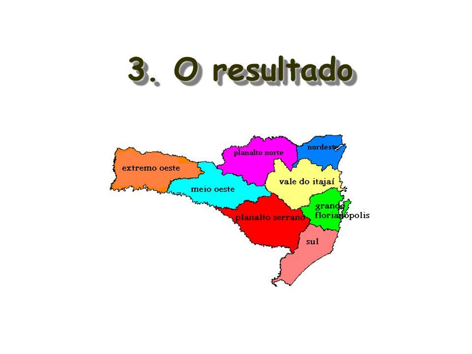A Regionalização e o Modelo Assistencial: A Regionalização e o Modelo Assistencial: elaboração do Plano Diretor de Regionalização indicação dos módulo