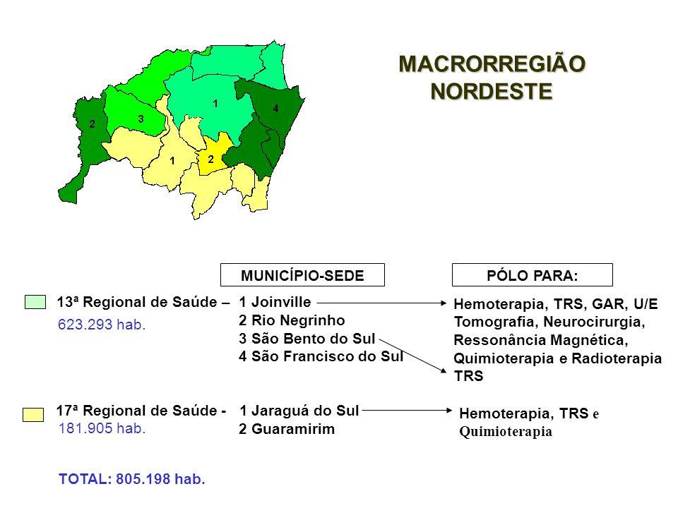 4 ª Regional de Saúde – 1 Rio do Sul 2 Ibirama 3 Ituporanga 7ª Regional de Saúde – 1 Itajaí 2 Balneário Camboriú 3 Camboriú 9ª Regional de Saúde - 1 B