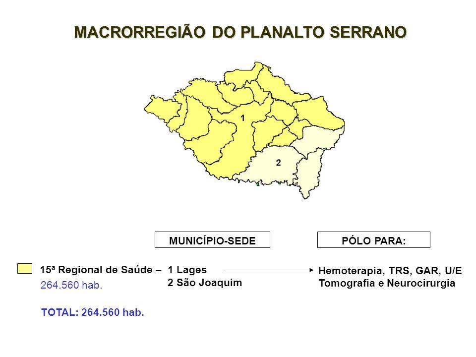 13ª Regional de Saúde – 1 Joinville 2 Rio Negrinho 3 São Bento do Sul 4 São Francisco do Sul 17ª Regional de Saúde - 1 Jaraguá do Sul 2 Guaramirim MUN