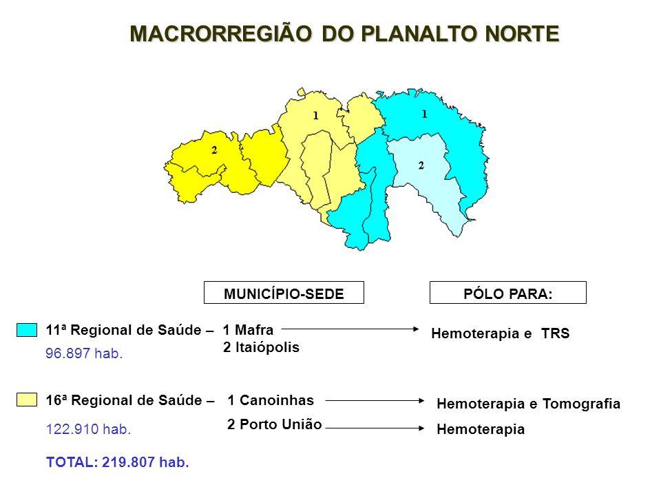 15ª Regional de Saúde – 1 Lages 2 São Joaquim MUNICÍPIO-SEDE MACRORREGIÃO DO PLANALTO SERRANO PÓLO PARA: 264.560 hab. TOTAL: 264.560 hab. Hemoterapia,