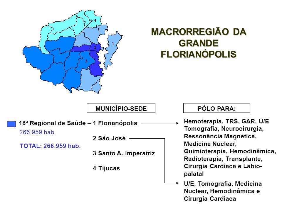 MACRORREGIÃO DO MEIO OESTE 2ª Regional de Saúde – 1 Videira 2 Curitibanos 3 Santa Cecília 4 Caçador 3ª Regional de Saúde – 1 Concórdia 2 Seara 8ª Regi