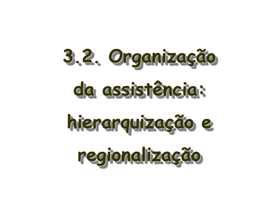 18ª Regional de Saúde – 1 Florianópolis 2 São José 3 Santo A. Imperatriz 4 Tijucas MUNICÍPIO-SEDE MACRORREGIÃO DA GRANDE FLORIANÓPOLIS PÓLO PARA: 266.