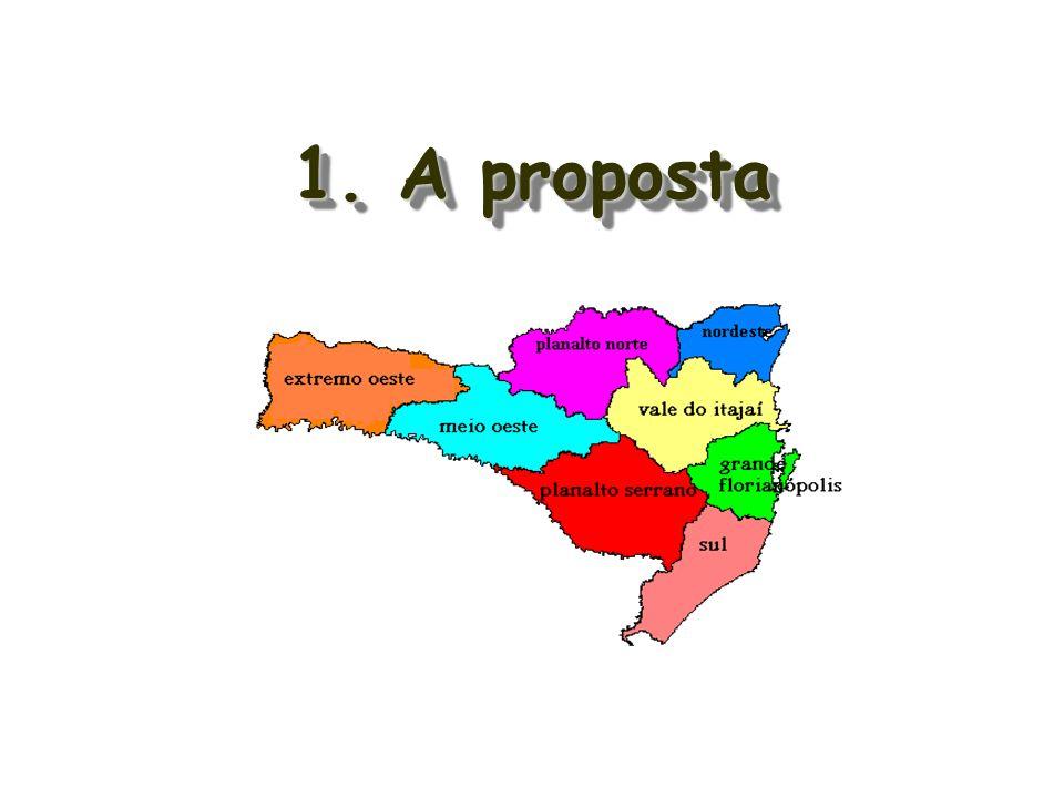 3.2. Organização da assistência: hierarquização e regionalização