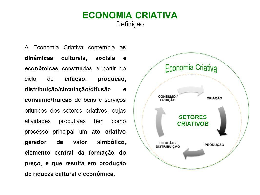 ECONOMIA CRIATIVA Definição A Economia Criativa contempla as dinâmicas culturais, sociais e econômicas construídas a partir do ciclo de criação, produ