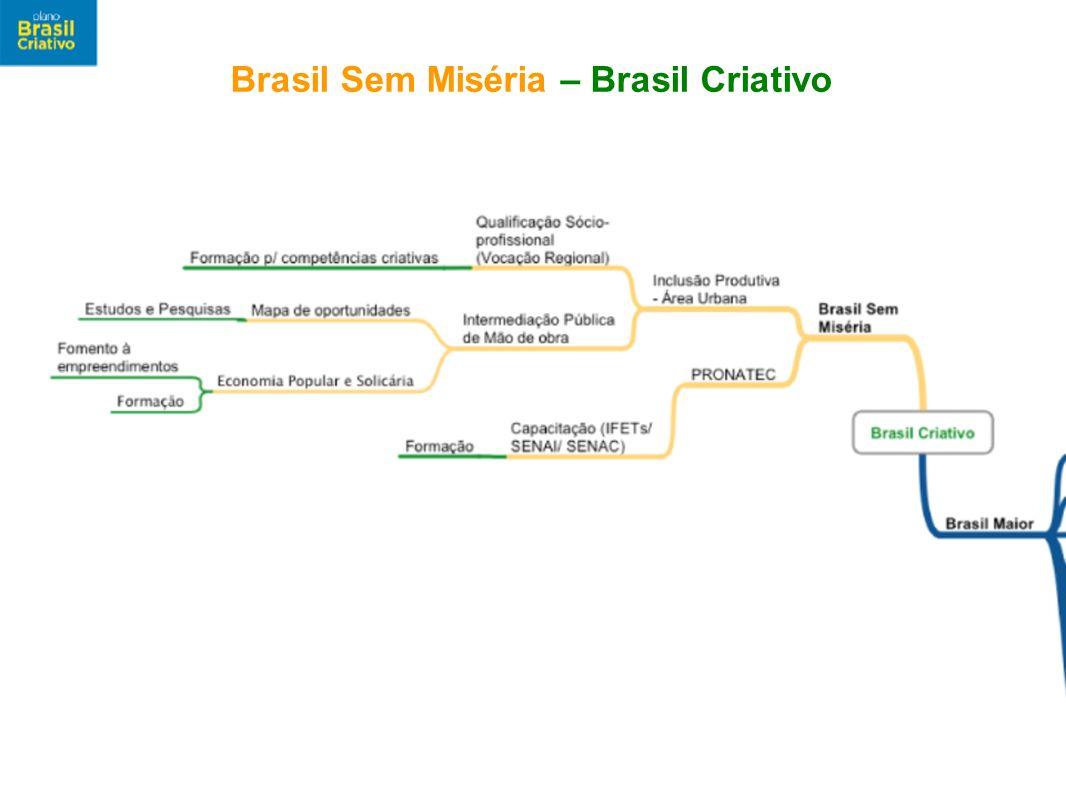 Brasil Sem Miséria – Brasil Criativo