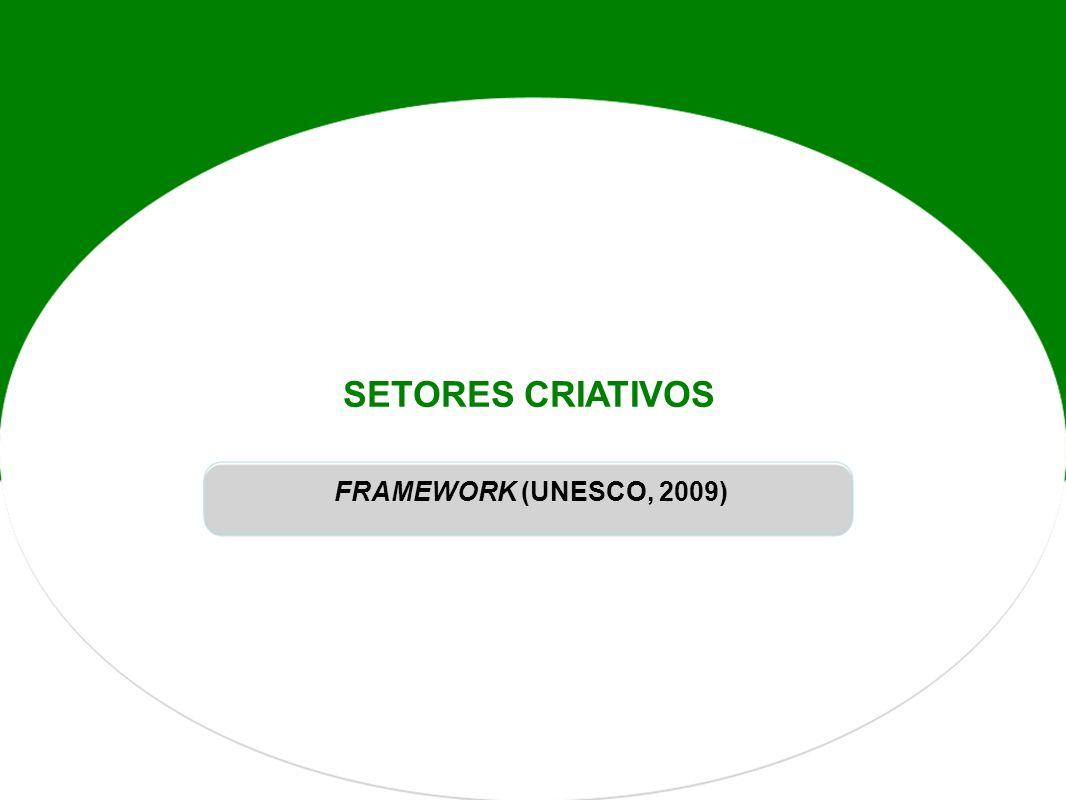 SETORES CRIATIVOS FRAMEWORK (UNESCO, 2009)