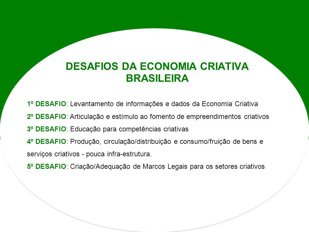 DESAFIOS DA ECONOMIA CRIATIVA BRASILEIRA 1º DESAFIO: Levantamento de informações e dados da Economia Criativa 2º DESAFIO: Articulação e estímulo ao fo