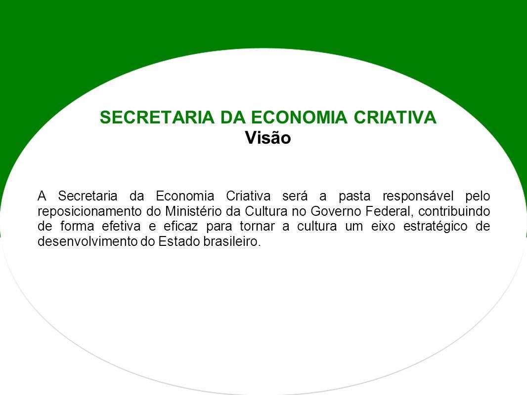 SECRETARIA DA ECONOMIA CRIATIVA Visão A Secretaria da Economia Criativa será a pasta responsável pelo reposicionamento do Ministério da Cultura no Gov